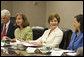 Mrs. Laura Bush smiles at Dina Hibab Powell, Deputy Under Secretary for Public Diplomacy, Public Affairs and Assistant Secretary of State for Educational and Cultural Affairs during the fifth meeting of the U.S. Afghan Women's Council at the State Department, Wednesday, July 5, 2006, in Washington, D.C. Also shown are Dr. Paula Dobrianksy, Under Secretary of State for Democracy and Global Affairs, left, and James Kunder, Assistant Administrator for Asia and the Near East, USAID. White House photo by Shealah Craighead