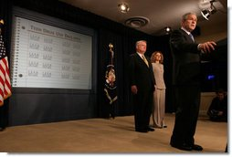 "President George W. Bush delivers a statement on the findings of the Monitoring the Future Study on teen drug use Tuesday, Dec. 11, 2007, in the Eisenhower Executive Office Building. Said the President, "".Today we celebrate progress against substance abuse. There's still a lot more work to be done.""  White House photo by Chris Greenberg"